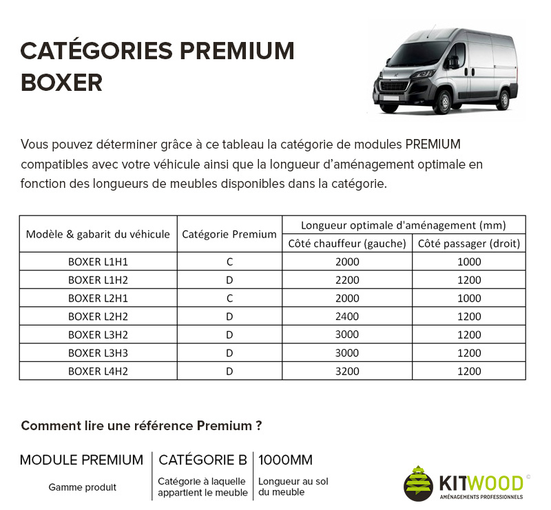 am nagement utilitaire peugeot boxer kitwood kitwood. Black Bedroom Furniture Sets. Home Design Ideas